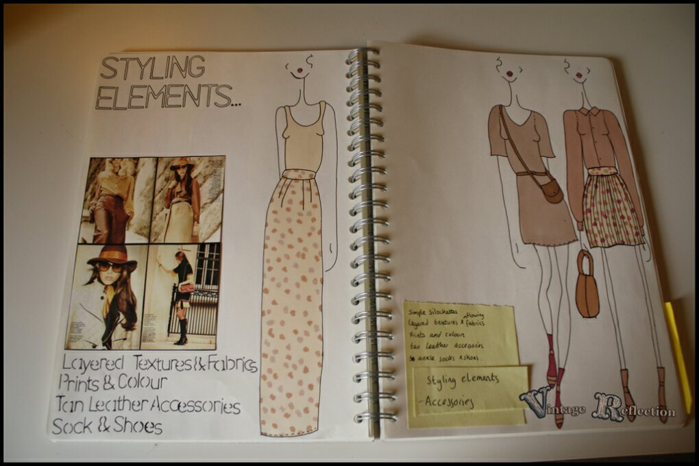 Tips On Keeping A Fashion Sketchbook Art Journal Style